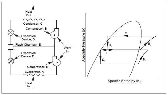 ph diagram refrigerant r134a