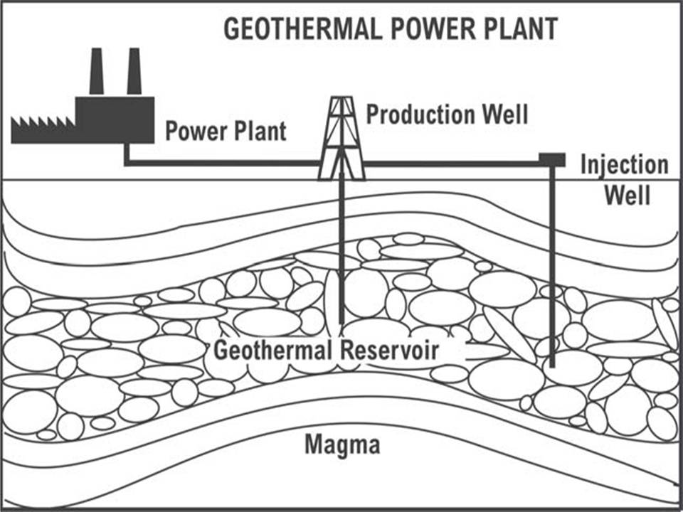 t s diagram of geothermal power plant