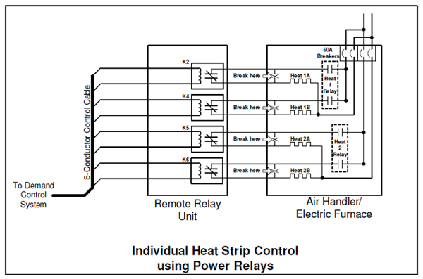 electric furnace relay