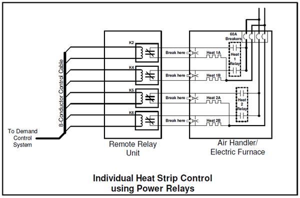 Low Voltage Furnace Wiring Wiring Diagram