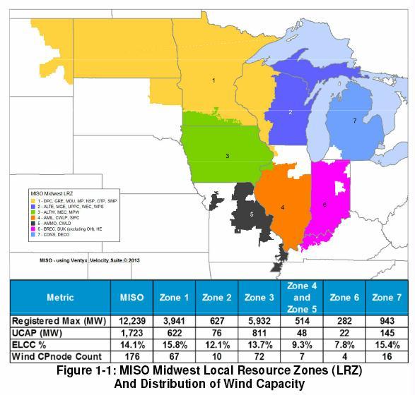 ELCC wind capacity credit MISO midwest