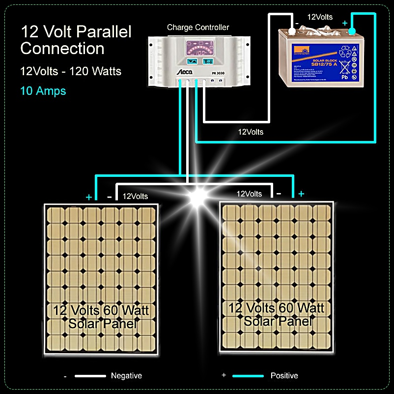 Solar Panel Connection in Parallel Energy Solutions