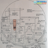 Dresden Nuclear Power Plant Diagram