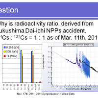 Average burnup of damaged fuels loaded in Fukushima Reactors - 134Cs/137Cs