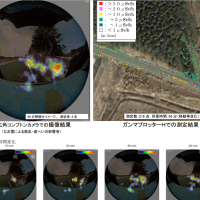 Compton Camera built with space technology makes Fukushima radiation visible