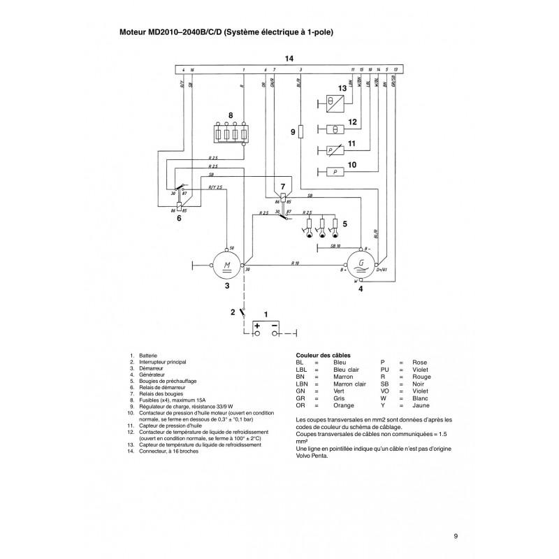 volvo schema moteur electrique