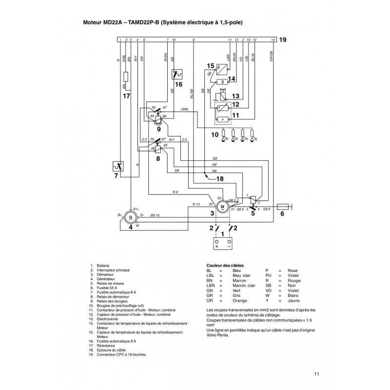 volvo schema cablage electrique