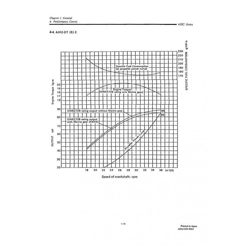 bedradings schema for mercury optimax