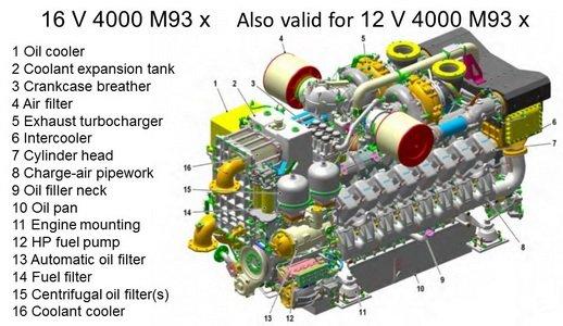 MTU engine Manuals  Parts Catalogs
