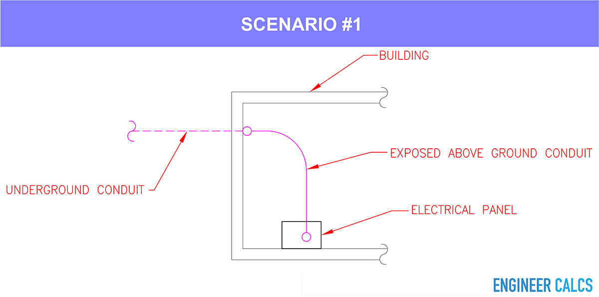 Learning How to Read a Conduit Construction Plan Drawing - Engineer Calc
