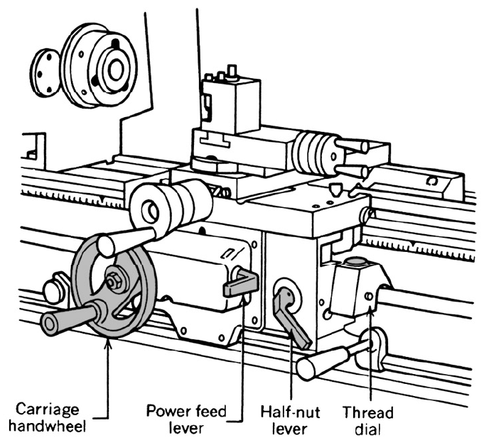 engine lathe diagram