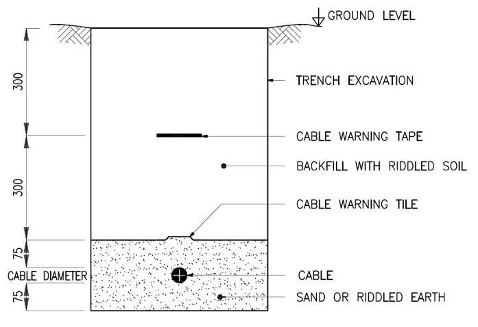Stalker Wiring Diagram Wiring Diagram