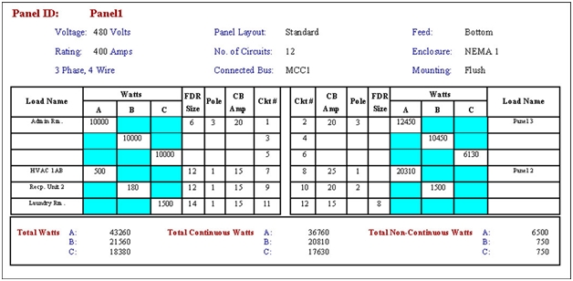 Load Scheduling in Power Systems - Load Scheduling info here