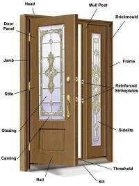 Basic Knowledge about Doors and Windows Dimensions ...