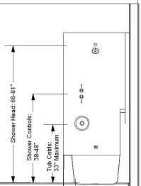 Standard Bathroom Rules and Guidelines with Measurements ...