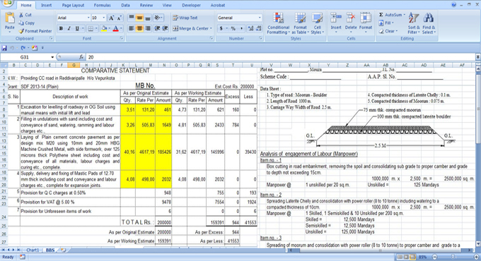 road-estimate-excel-sheet - Engineering Feed