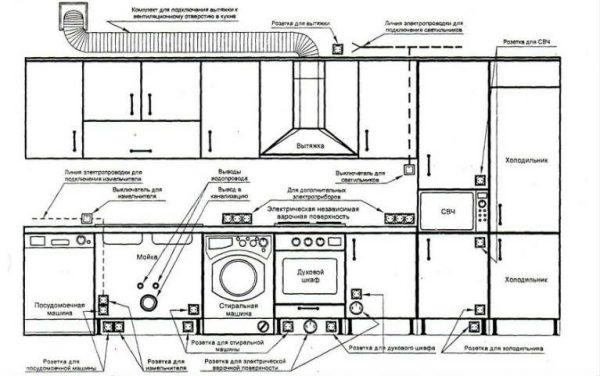 kitchen wiring diagrams
