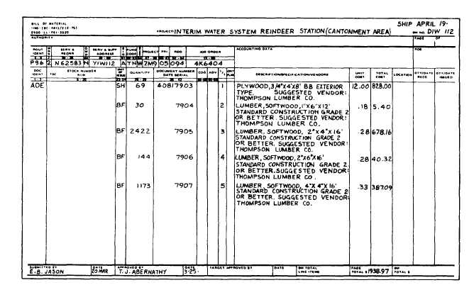 Figure 10-29-Example of a bill of materials prepared locally