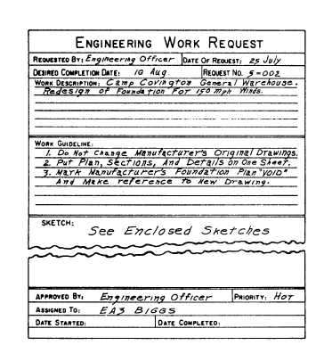 Figure 14-1Typical engineering division work request
