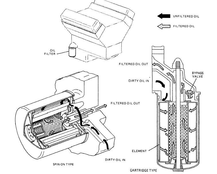fuel filter cartridge