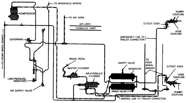 air brake valve diagram