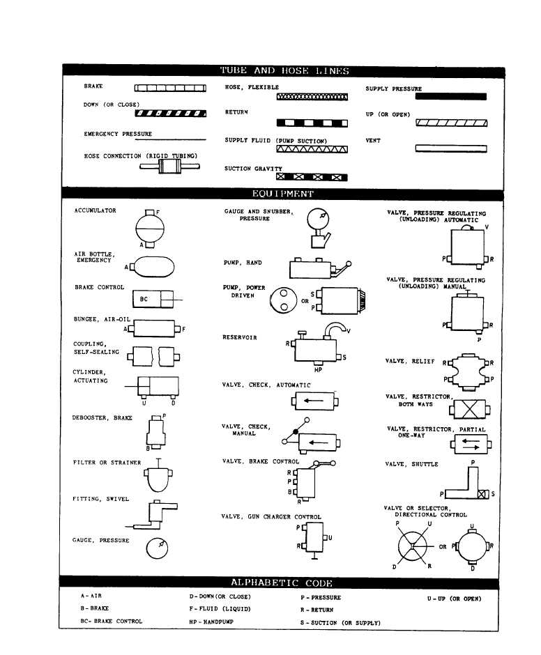 hvac drawing standards pdf