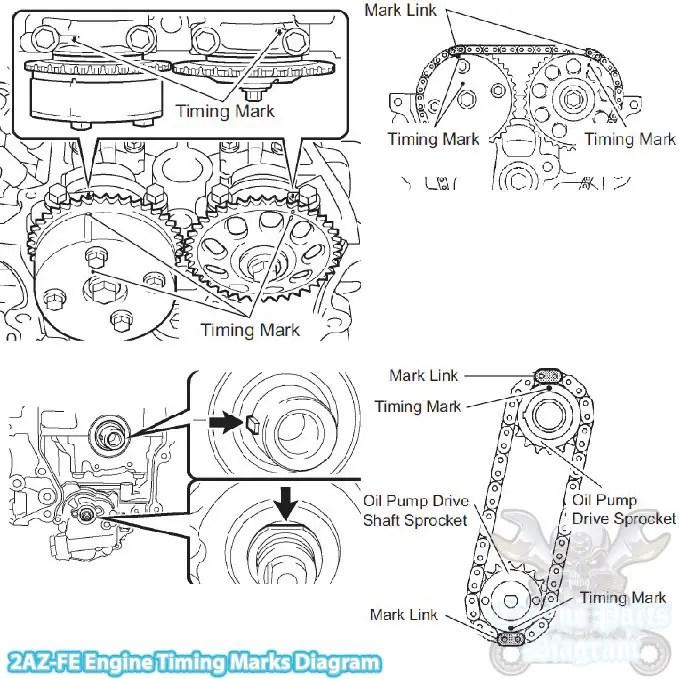 2004 Mini Cooper Engine Diagram \u2013 Vehicle Wiring Diagrams