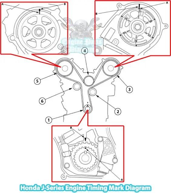 2005 Acura Tl Serpentine Belt Diagram Also J Series Honda Timing