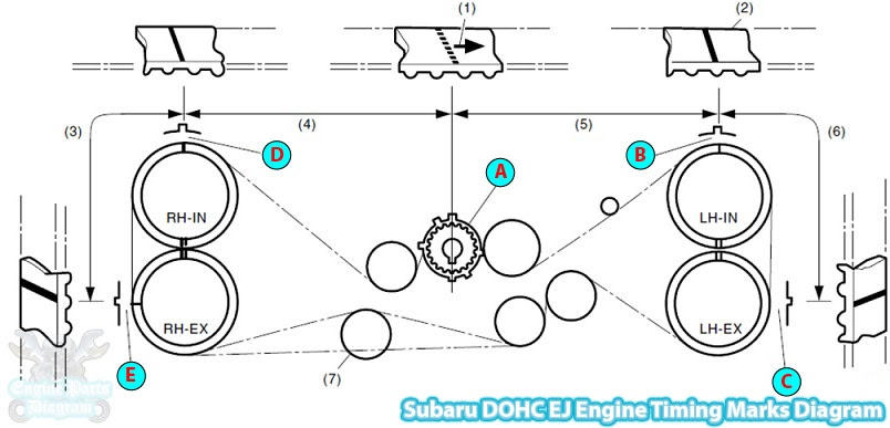 Subaru 2 2 Engine Electrical Schematics Wiring Diagram