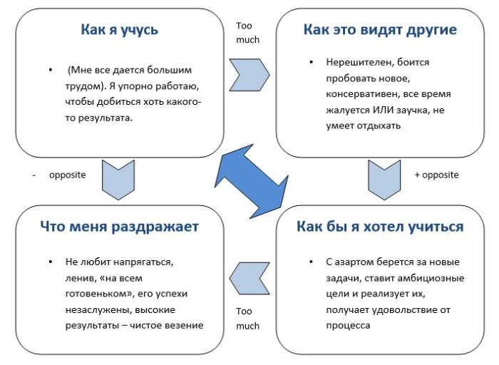 cora quadrant 2