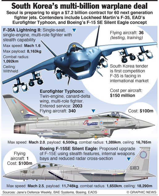 South Koreau0027s Multi-billion Warplane Deal Jet Attack \/ Fighter - vehicle service contract