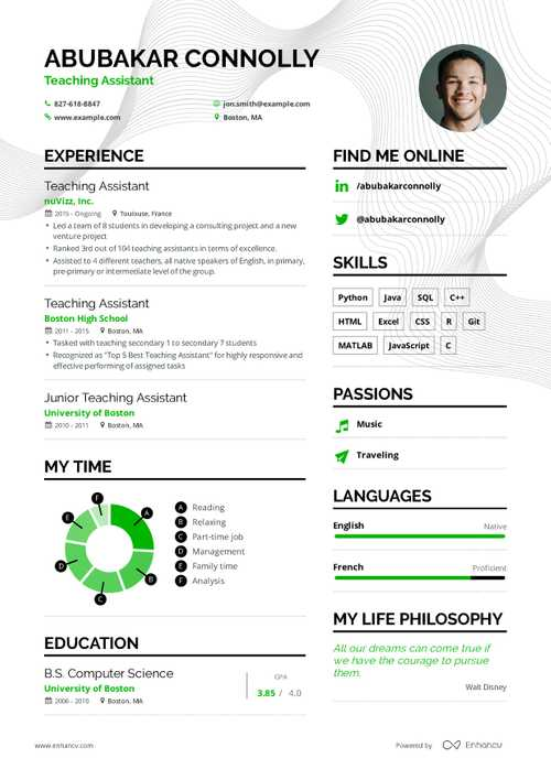 Teaching Assistant Resume Example and Guide for 2019
