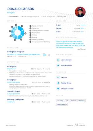 Social Media Specialist Resume Example and guide for 2019
