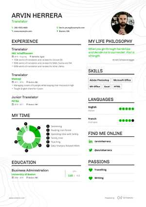 Scrum Master Resume Example and Guide for 2019