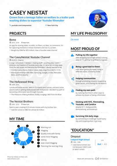The Ultimate 2019 Resume Examples Guide