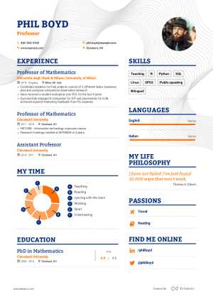 Web Developer Resume Example and Guide for 2019 - Web Developer Resume