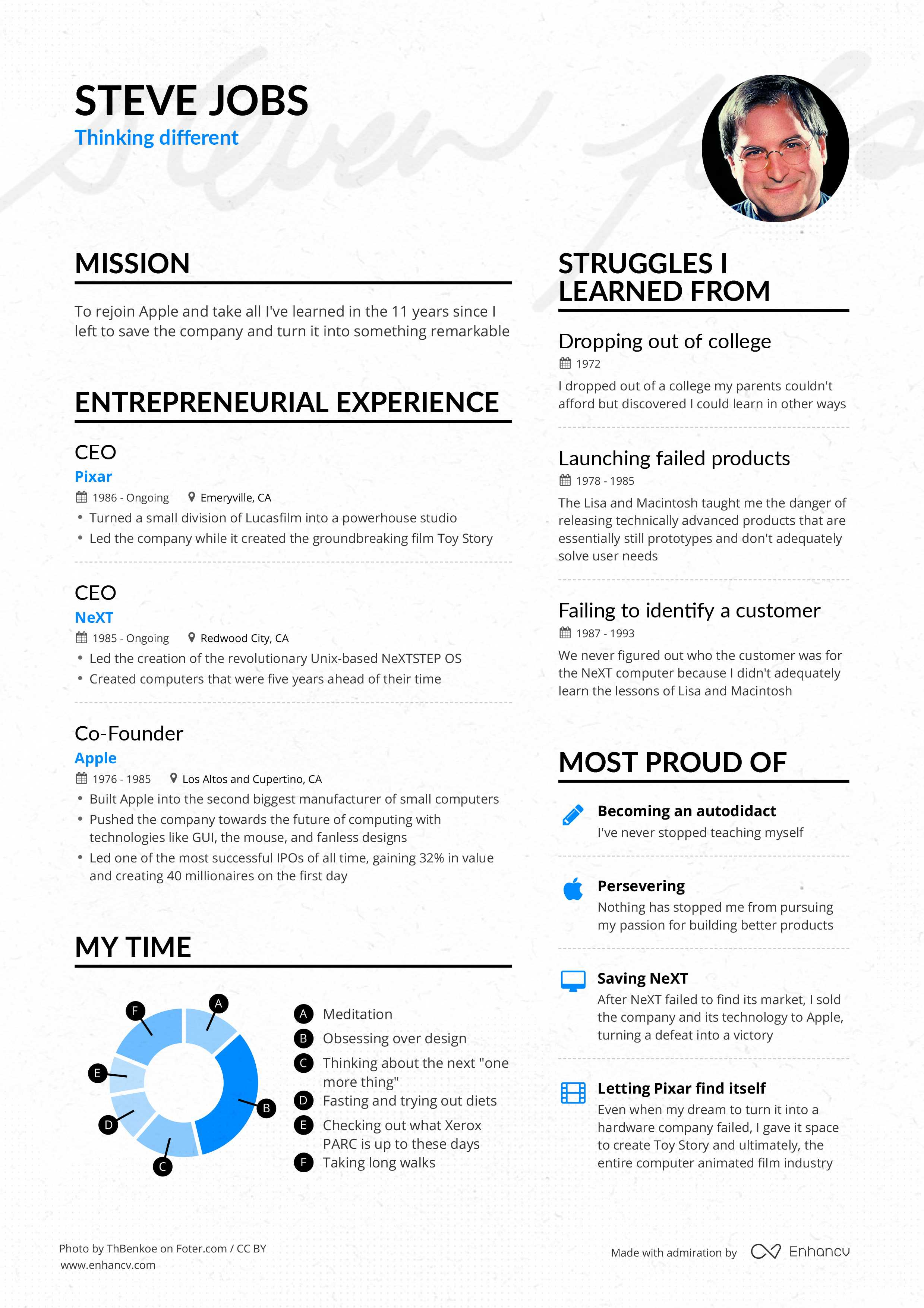sample of a perfect resumes
