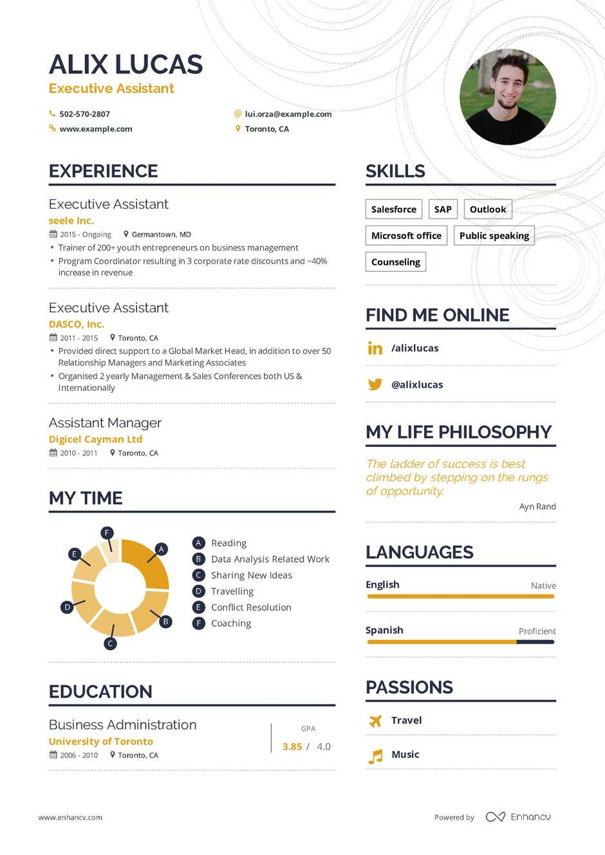 best job resume examples