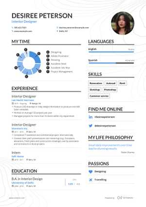 Software Engineer Resume Example and Guide for 2019