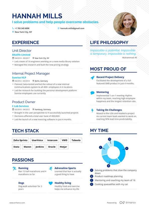 top resume builder free