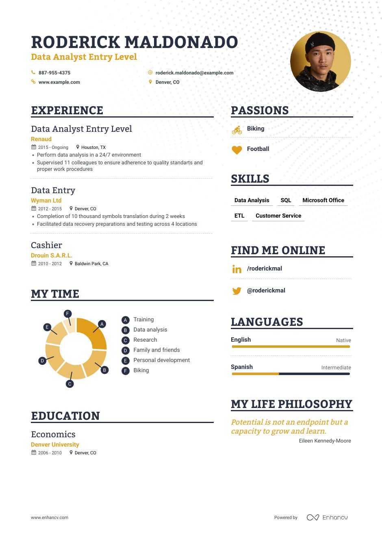 how write a resume