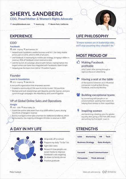 personal project resume examples