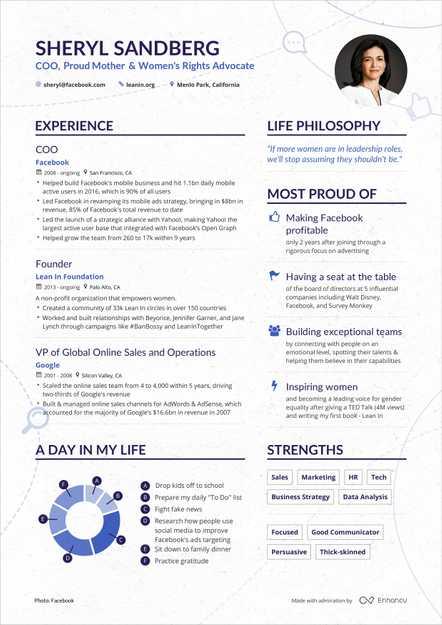 Sheryl Sandberg\u0027s COO Resume Example Enhancv