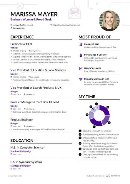 Marissa Mayer\u0027s Yahoo CEO Resume Example Enhancv