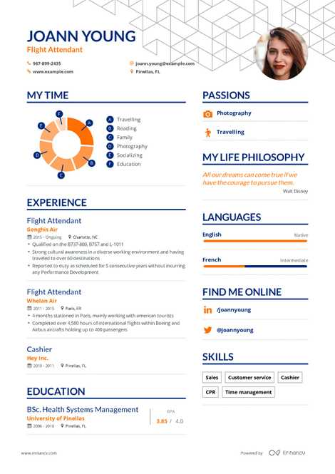 Flight Attendant Resume Example and guide for 2019