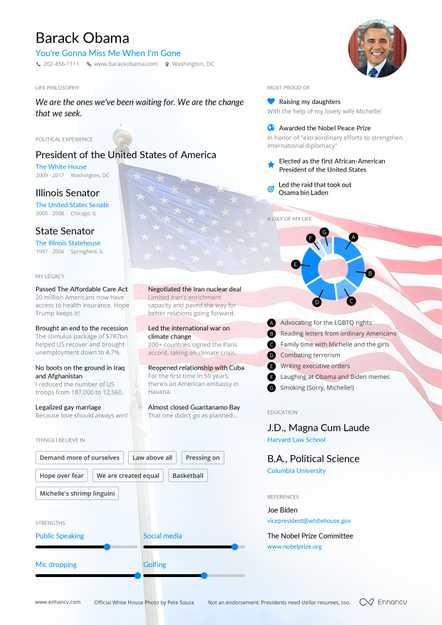 Barack Obama\u0027s Resume Example Enhancv
