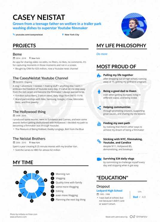 Real Resume Examples that Got People Hired Enhancv