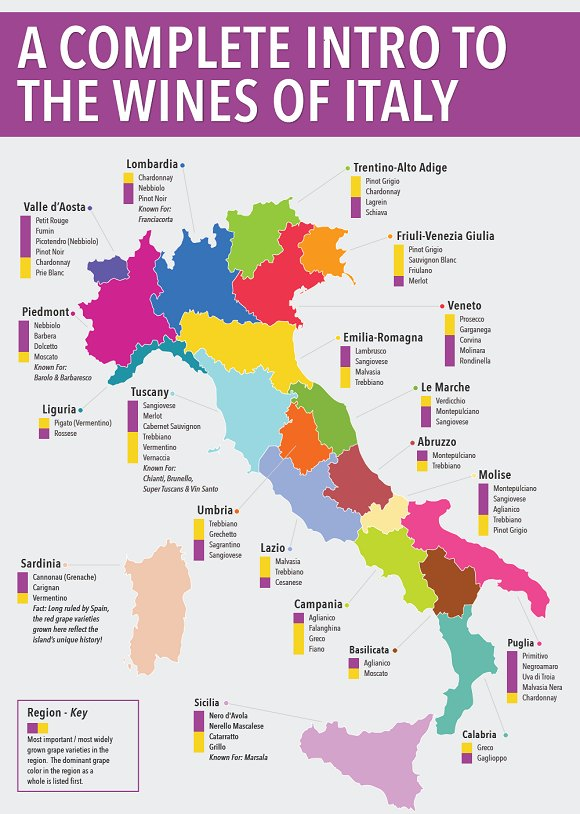 Italian wines map Enjoy Food  Wine