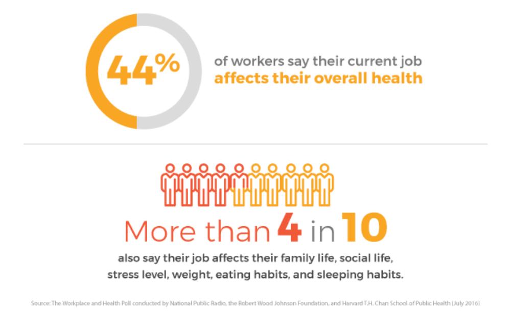 It all boils down to job stress Enterprise