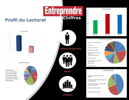 Kit-Media Entreprendre-4